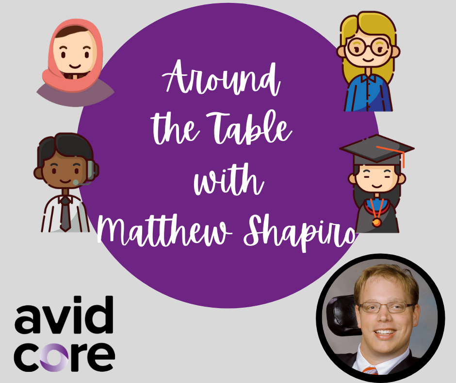 """Square grey image with purple circle in the center that says """"Around the Table with Matthew Shapiro."""" Four cartoon characters surround the circle. Avid Core's logo is in the left corner. An image of Matthew Shapiro is in the right corner"""